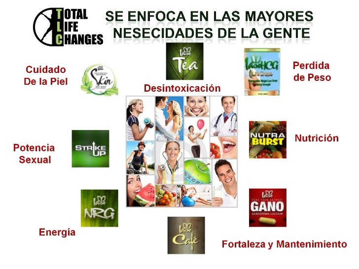productos total life changes multinivel
